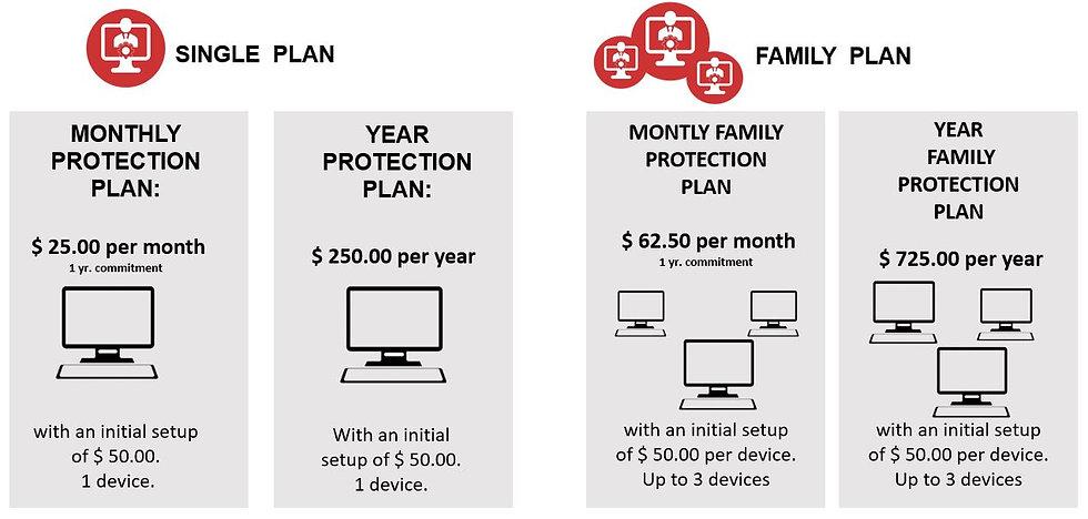 protection plan prices.JPG