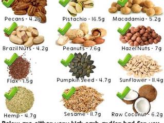 אגוזים וזרעים- להישמר או להסתער?