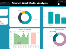 Six Field Service Metrics You Should Be Tracking
