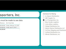 Leveraging Power BI to Deliver Distributors Sales Performance Data Quickly and Reliably