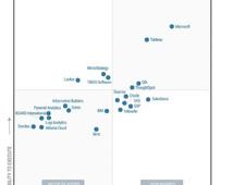 Microsoft Leading the Pack in Gartner's BI and Analytics Magic Quadrant