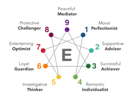 The Perfect Plant to Gift Each Enneagram