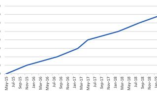 cabnet progress chart snip a.PNG