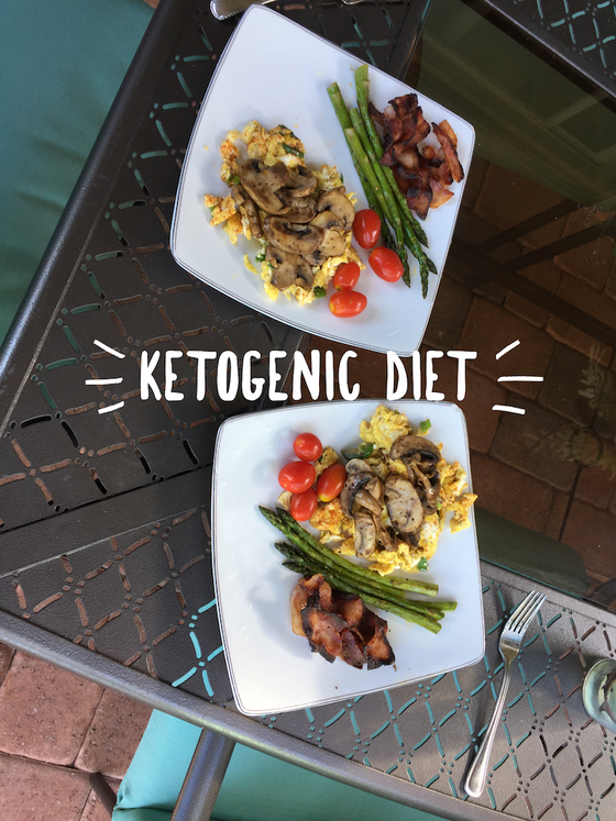 Break Free's 10 Golden rules for a Ketogenic diet