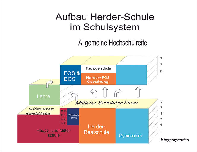 AufbauHerder-Schule-2020.jpg