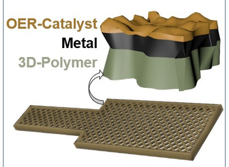 3D-printed electrocatalysts in ChemComm