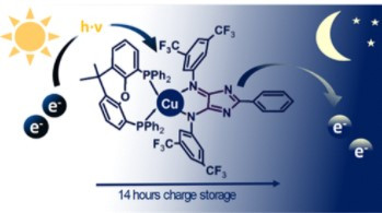 Photochemistry in the Dark in JACS