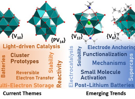 Review on Polyoxovanadate Energy Materials in Angewandte