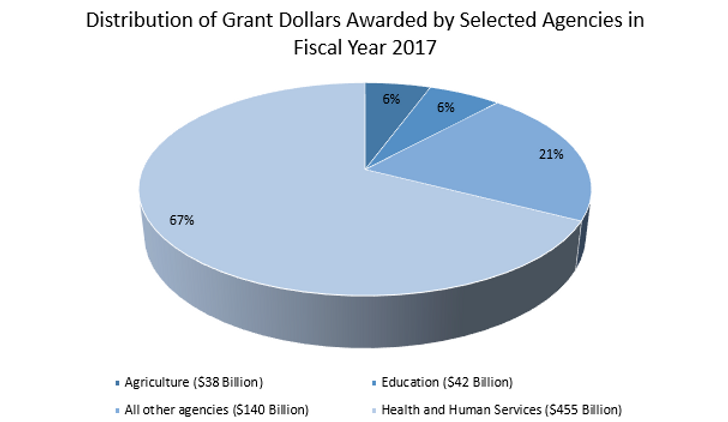 2017 US Grants.PNG