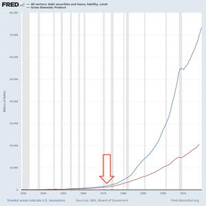 La deuda a aumentado a los 80 mil billones