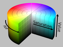 #HSV Hue Saturation Value
