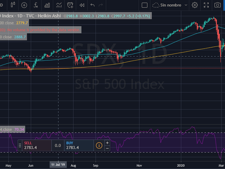 Tiene sentido que ¿cuando no puedes trabajar, los mercados estén bien?