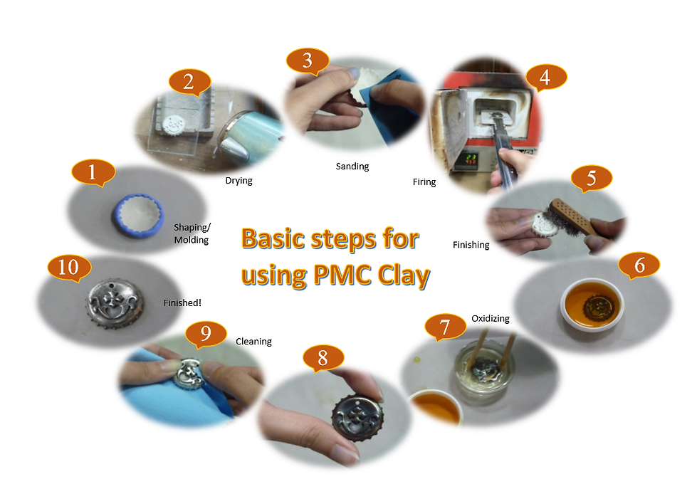 Silver jewellery making using silver clay