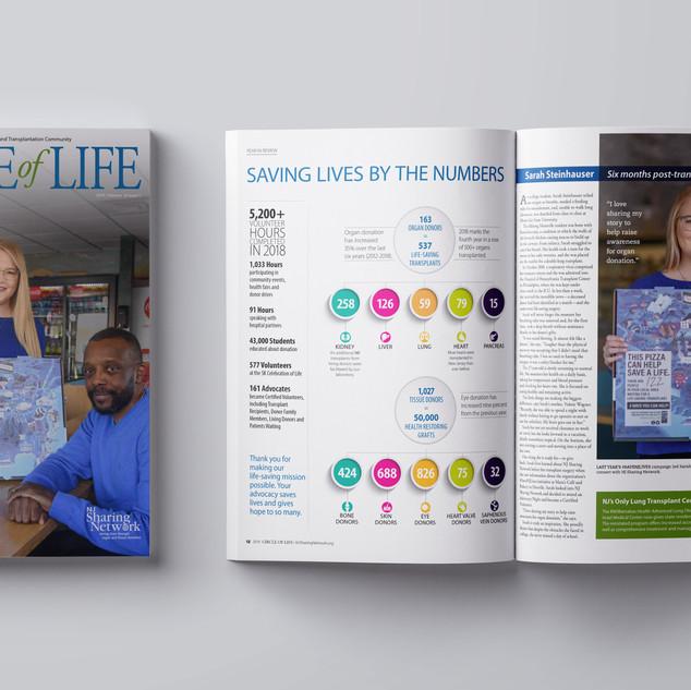 New Jersey Sharing Network Magazine