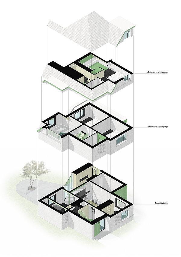 MVDB architectuur Milos Van den Berge Oordegem