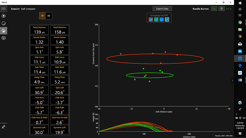 EGT Golf Ball compare rest of data