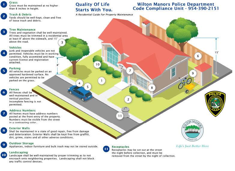 WM-Residential-Guide.jpg