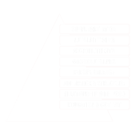 Nutrition Pyramid (White).png