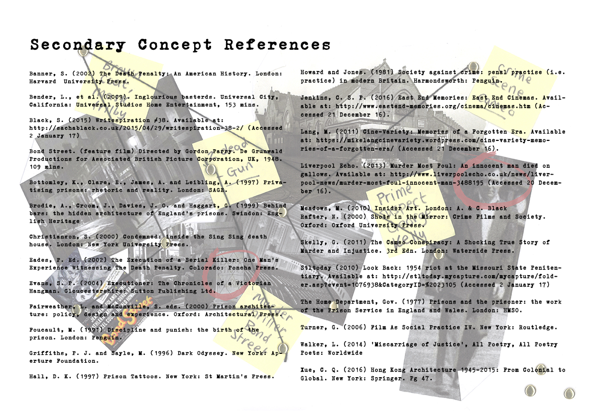 Graphics for Fashion Design References Amy Brotherton