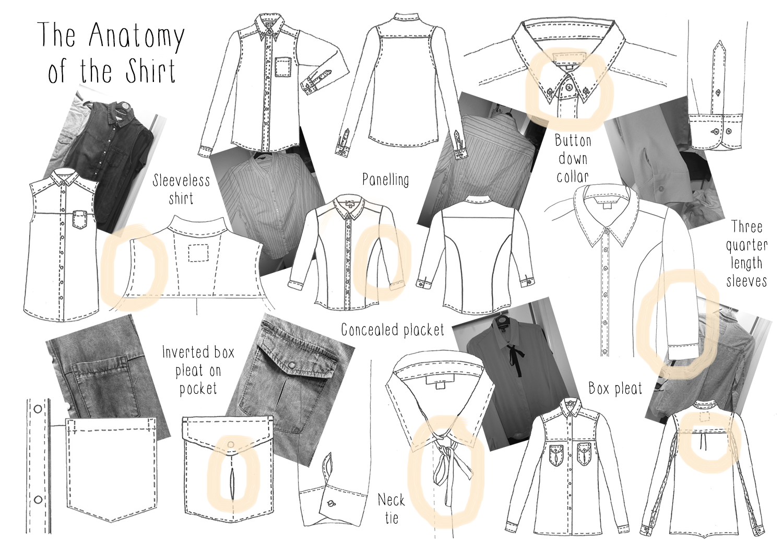 Amy Brotherton Size Zero Anatomy of Shirt Research
