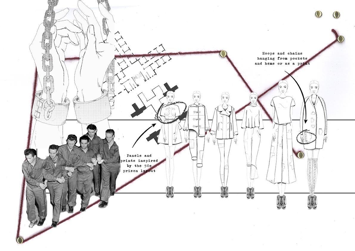 Initial design development cameo 3 Amy Brotherton Secondary Concept Design
