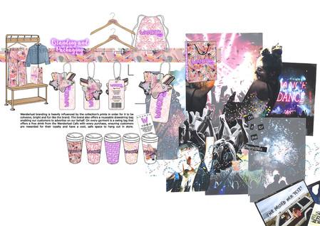 19 Brand Creation Amy Brotherton Wanderl