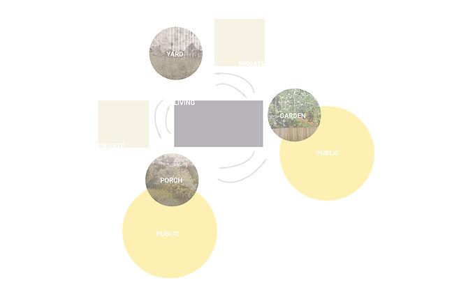 Concept Diagram Scheme 1-01.jpg