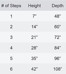 step dimension guide.jpg
