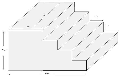 step size.JPG