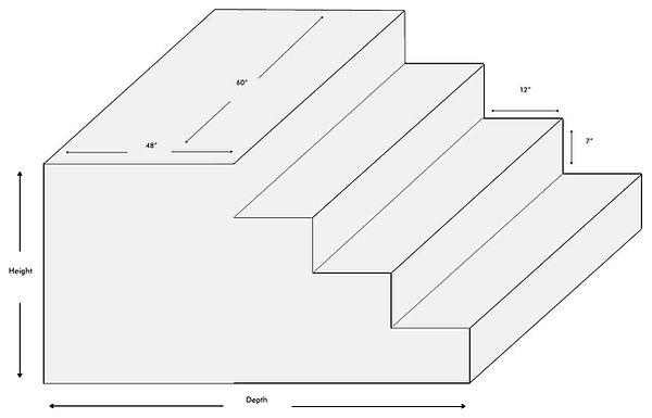 step size chart