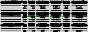 Resumo estatístico-matemático do Desafio KGB 2018. Proposta de serem realizadas 2019 repetições em diversos fundamentos do kettlebell sport de uma única vez.