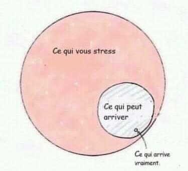 Remettons le stress a sa juste place !