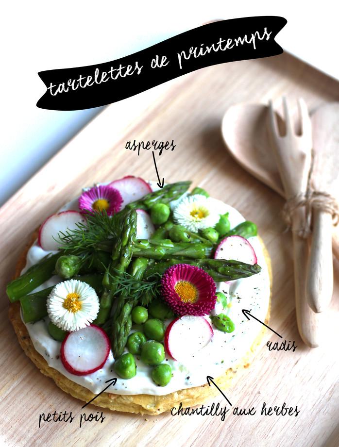 Tartelette sablée aux petits légumes et chantilly aux herbes