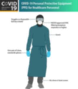 mask, mask emergency protection,mask protection medical, mascherine chirurgiche, mascherine medicali, mascherine protezione virus e batteri,Covid19, coronavirus