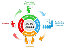 Blended Learning Model & Description