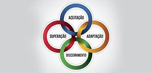 4-Qualidades-Poderosas-Para-Vencer-Um-Gr