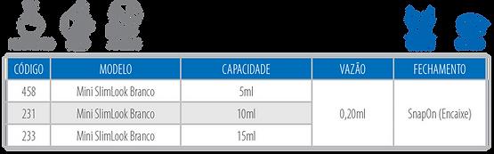 Mini SlimLook Tabela.png