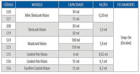Vision-tabela.jpg