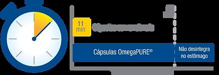 omegapura gatroresistente
