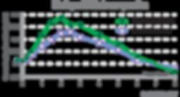 BIOB-Imunotabs-Zinco-Grafico-Biodisponib