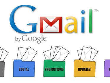 Gmail Tab Research – A New Report Explains How Messages Are Miscategorized and What That Means For E