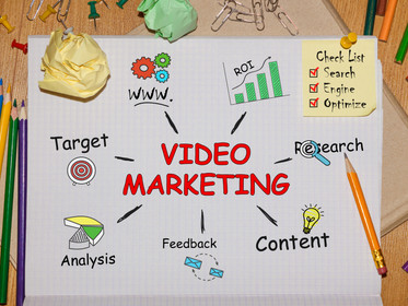 Embracing Social Video Marketing