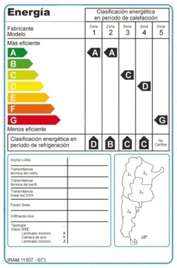 Aberturas con etiqueta de eficiencia energética