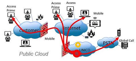 media public cloud.JPG