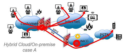 media hybrid cloud.JPG