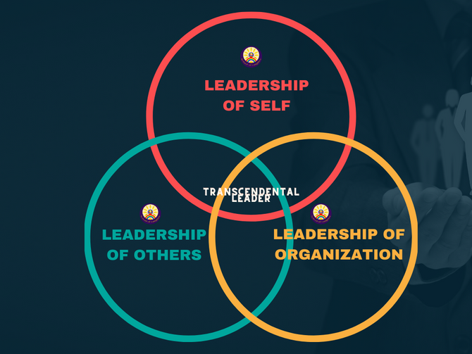 หลักสูตรอบรม การพัฒนาสู่ภาวะผู้นำที่เหนือชั้นผ่านเสียงหัวเราะ(Transcendent Leadership Development)