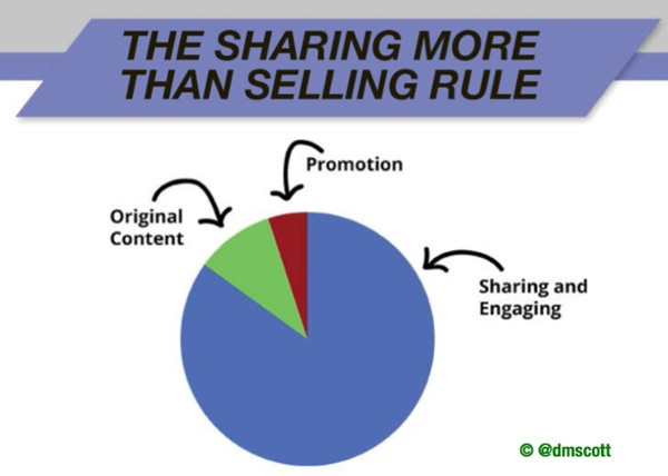sharing-more-than-selling-rule