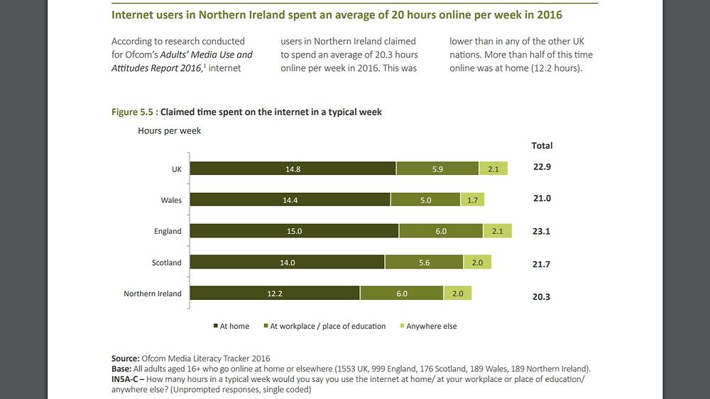 internet-usage-per-week-northern-ireland-2017