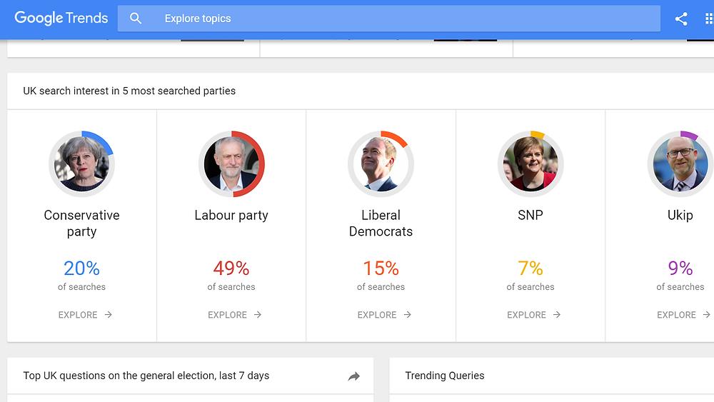 uk-general-election-google-trends
