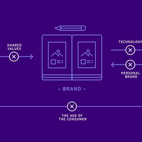 The future of brands is uncertain